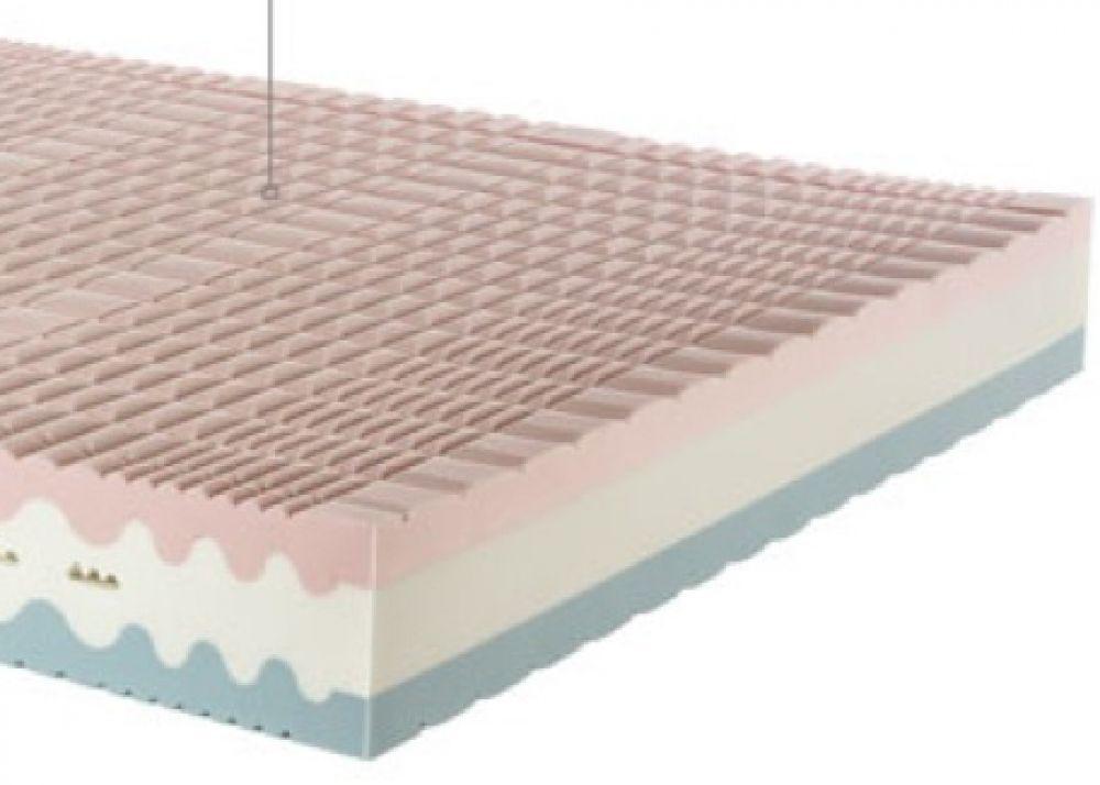 Materasso sfoderabile in memory Thermo h24 - 11 zone differenziate ( versione rigida HD) Thermo